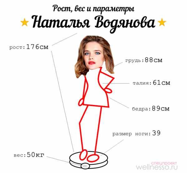Параметры в модельное агентство работа в москве для красивых девушек